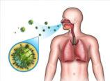 Методики лечения отдельных вирусных инфекций. Часть 5